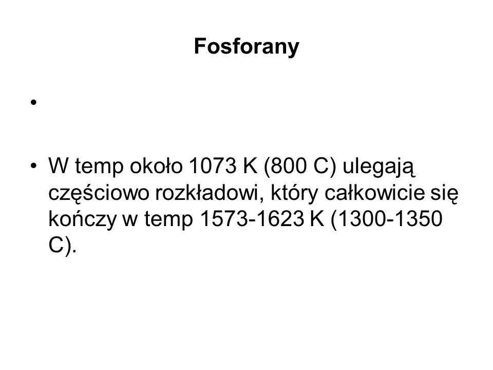 Fosforany W temp około 1073 K (800 C) ulegają częściowo rozkładowi, który całkowicie się kończy w temp 1573-1623 K (1300-1350 C).