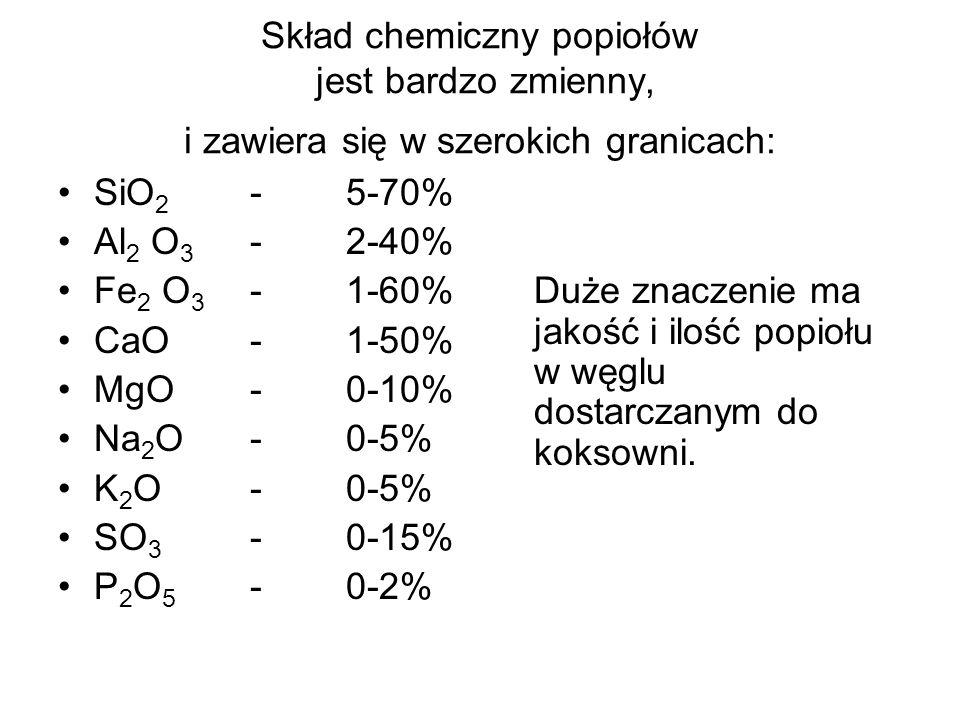 Skład chemiczny popiołów jest bardzo zmienny, i zawiera się w szerokich granicach: