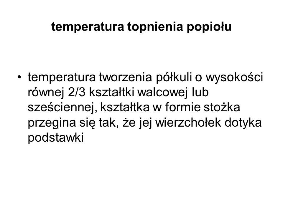 temperatura topnienia popiołu