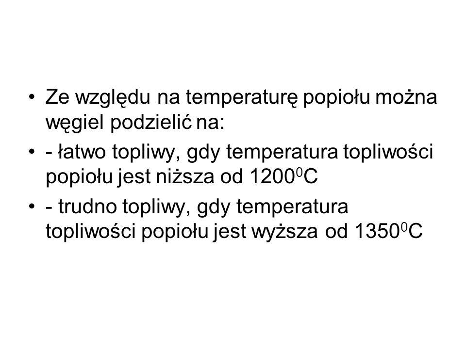 Ze względu na temperaturę popiołu można węgiel podzielić na: