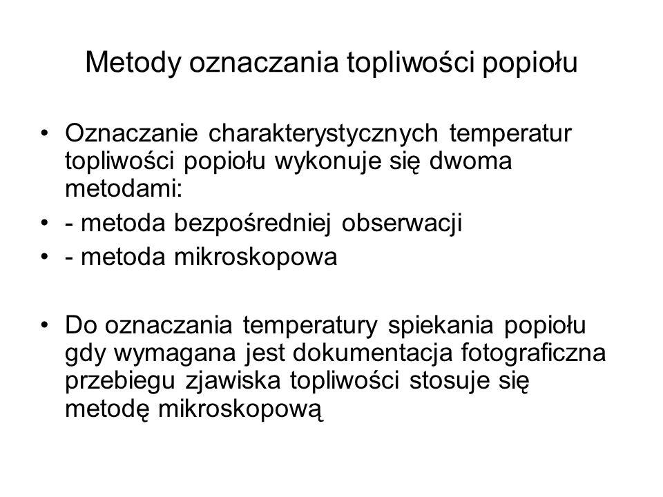 Metody oznaczania topliwości popiołu