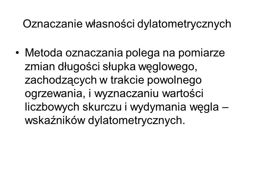Oznaczanie własności dylatometrycznych