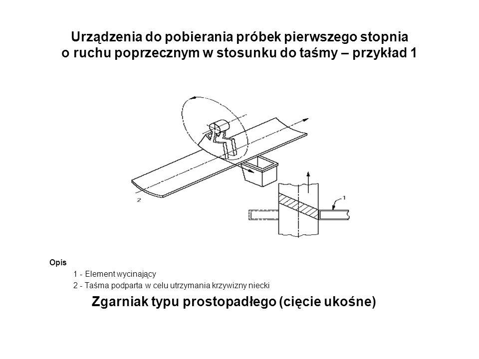 Zgarniak typu prostopadłego (cięcie ukośne)