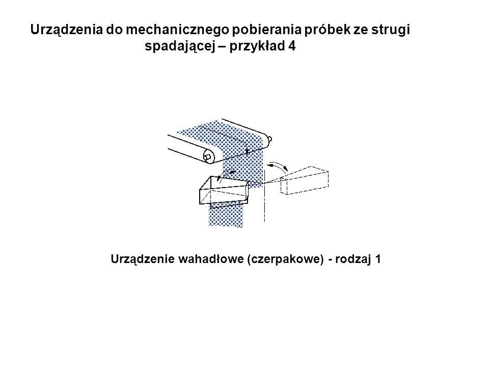 Urządzenia do mechanicznego pobierania próbek ze strugi spadającej – przykład 4