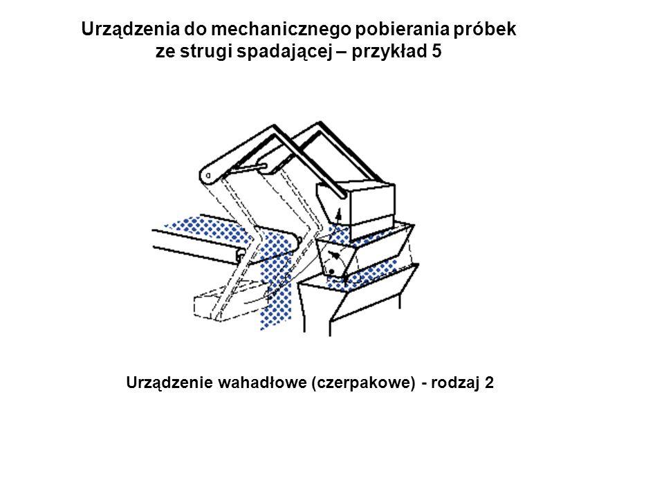 Urządzenie wahadłowe (czerpakowe) - rodzaj 2