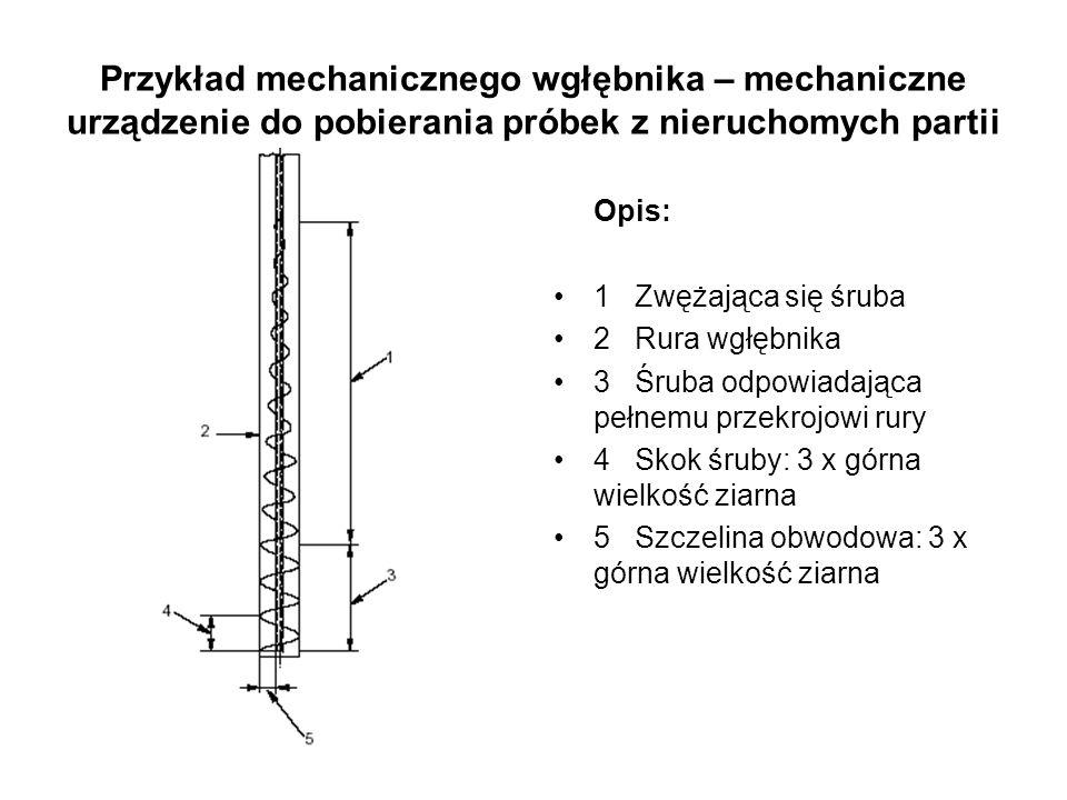 Przykład mechanicznego wgłębnika – mechaniczne urządzenie do pobierania próbek z nieruchomych partii