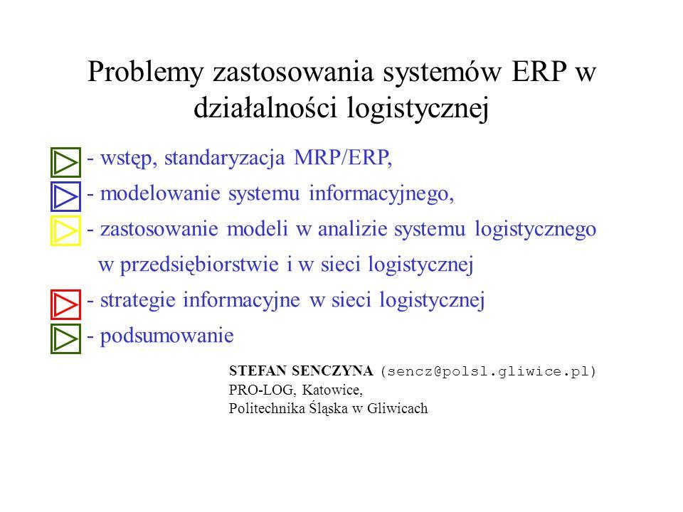 Problemy zastosowania systemów ERP w działalności logistycznej