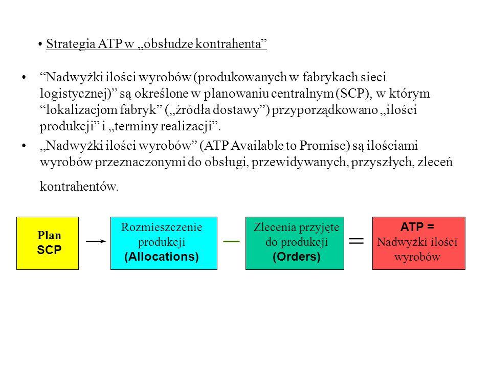"""= Strategia ATP w """"obsłudze kontrahenta"""