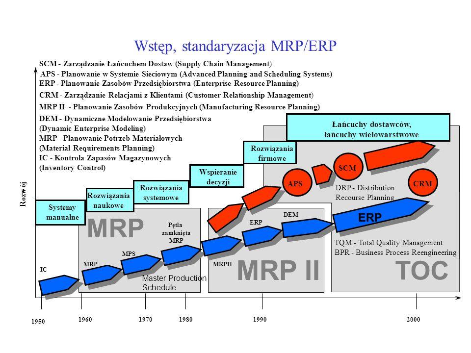 Wstęp, standaryzacja MRP/ERP