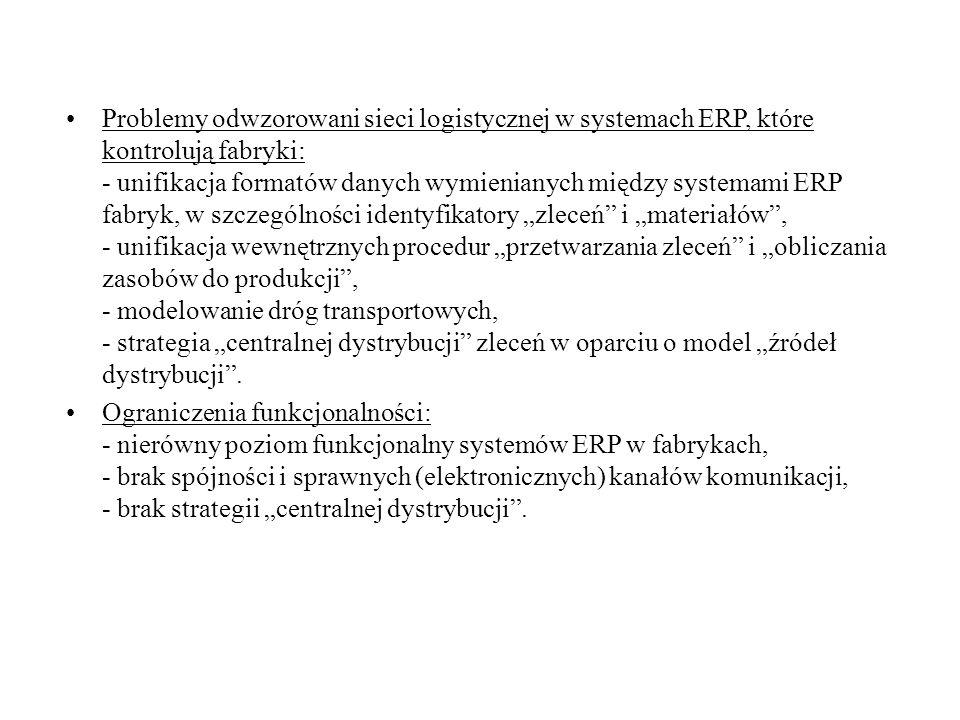 """Problemy odwzorowani sieci logistycznej w systemach ERP, które kontrolują fabryki: - unifikacja formatów danych wymienianych między systemami ERP fabryk, w szczególności identyfikatory """"zleceń i """"materiałów , - unifikacja wewnętrznych procedur """"przetwarzania zleceń i """"obliczania zasobów do produkcji , - modelowanie dróg transportowych, - strategia """"centralnej dystrybucji zleceń w oparciu o model """"źródeł dystrybucji ."""