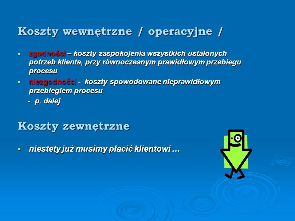 Koszty wewnętrzne / operacyjne /