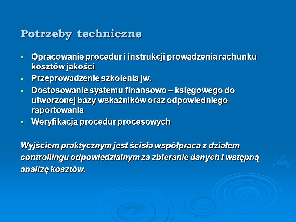 Potrzeby techniczne Opracowanie procedur i instrukcji prowadzenia rachunku kosztów jakości. Przeprowadzenie szkolenia jw.