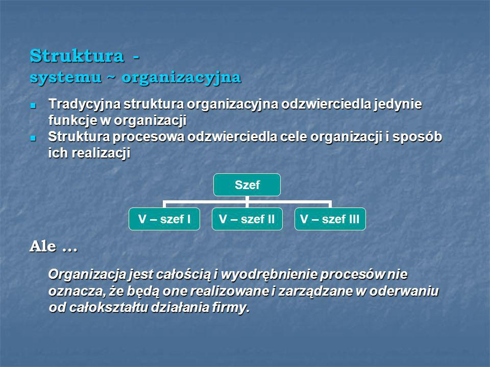 Struktura - systemu ~ organizacyjna Ale …