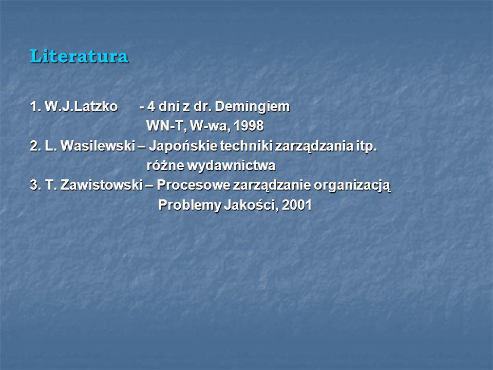 Literatura 1. W.J.Latzko - 4 dni z dr. Demingiem WN-T, W-wa, 1998