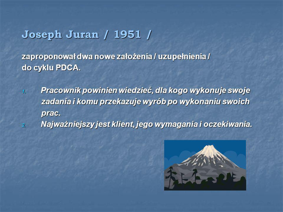 Joseph Juran / 1951 / zaproponował dwa nowe założenia / uzupełnienia /