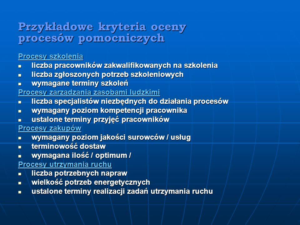 Przykładowe kryteria oceny procesów pomocniczych