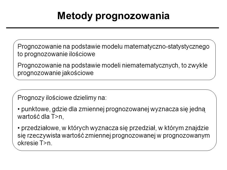 Metody prognozowania Prognozowanie na podstawie modelu matematyczno-statystycznego to prognozowanie ilościowe.