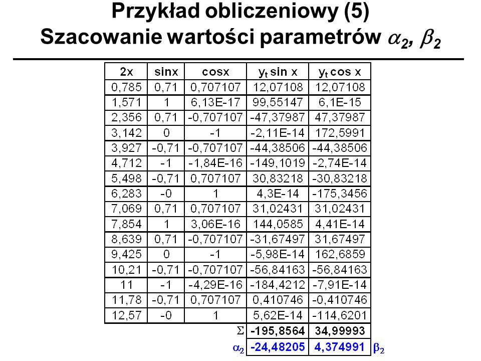 Przykład obliczeniowy (5) Szacowanie wartości parametrów a2, b2