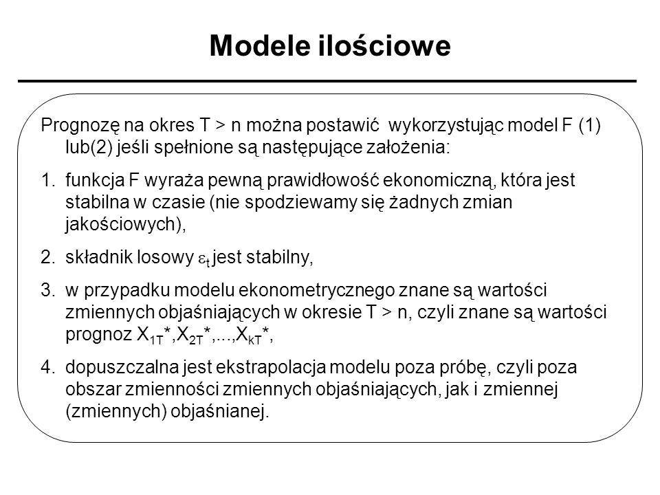 Modele ilościowe Prognozę na okres T > n można postawić wykorzystując model F (1) lub(2) jeśli spełnione są następujące założenia: