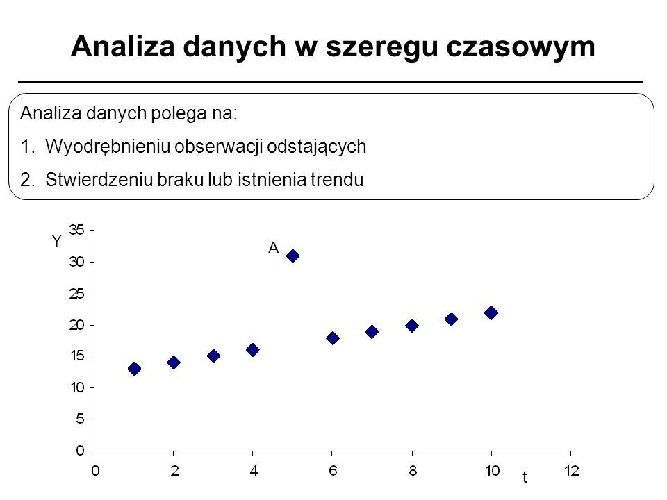 Analiza danych w szeregu czasowym