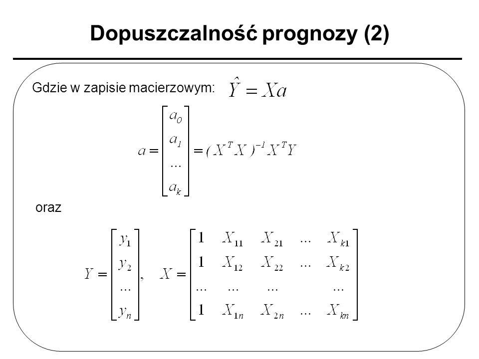 Dopuszczalność prognozy (2)