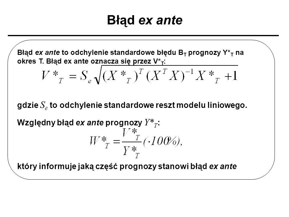 Błąd ex ante Błąd ex ante to odchylenie standardowe błędu BT prognozy Y*T na okres T. Błąd ex ante oznacza się przez V*T: