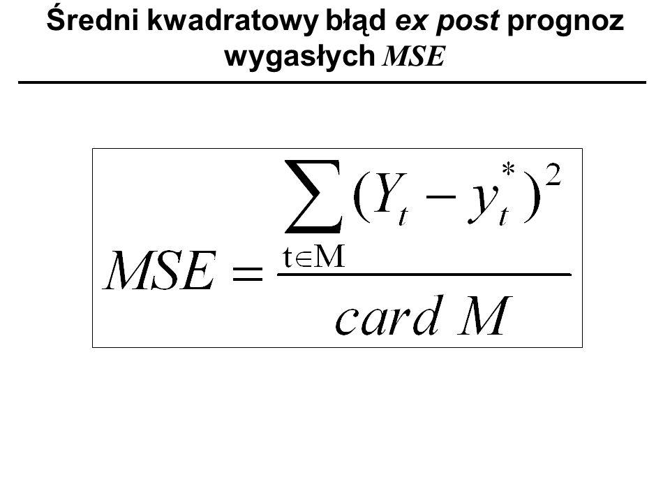 Średni kwadratowy błąd ex post prognoz wygasłych MSE