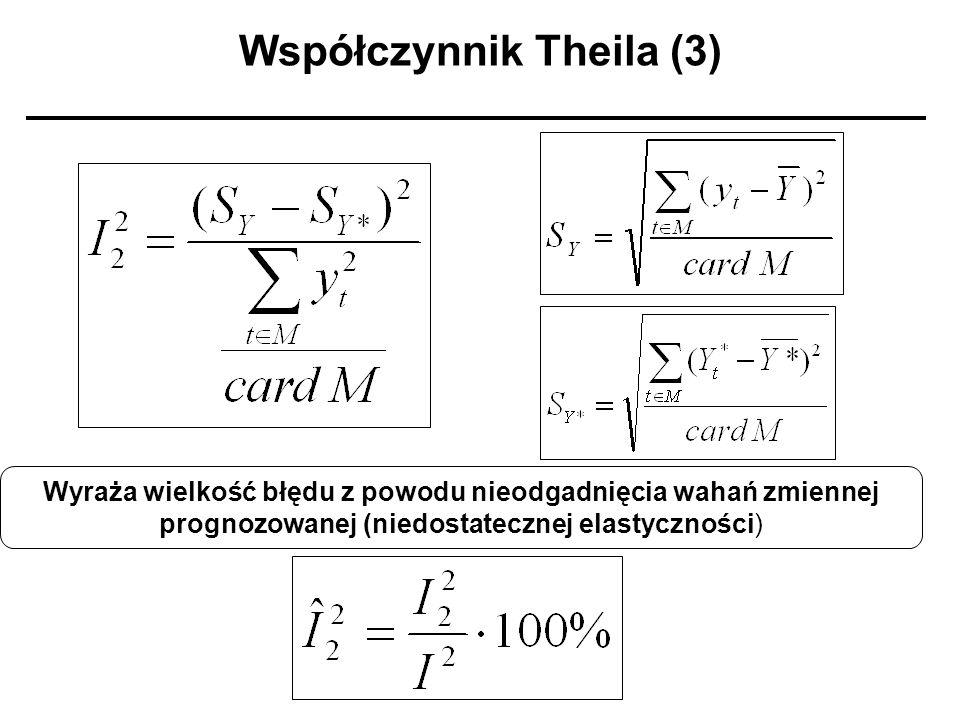 Współczynnik Theila (3)