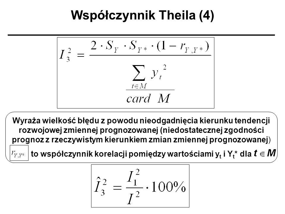 Współczynnik Theila (4)