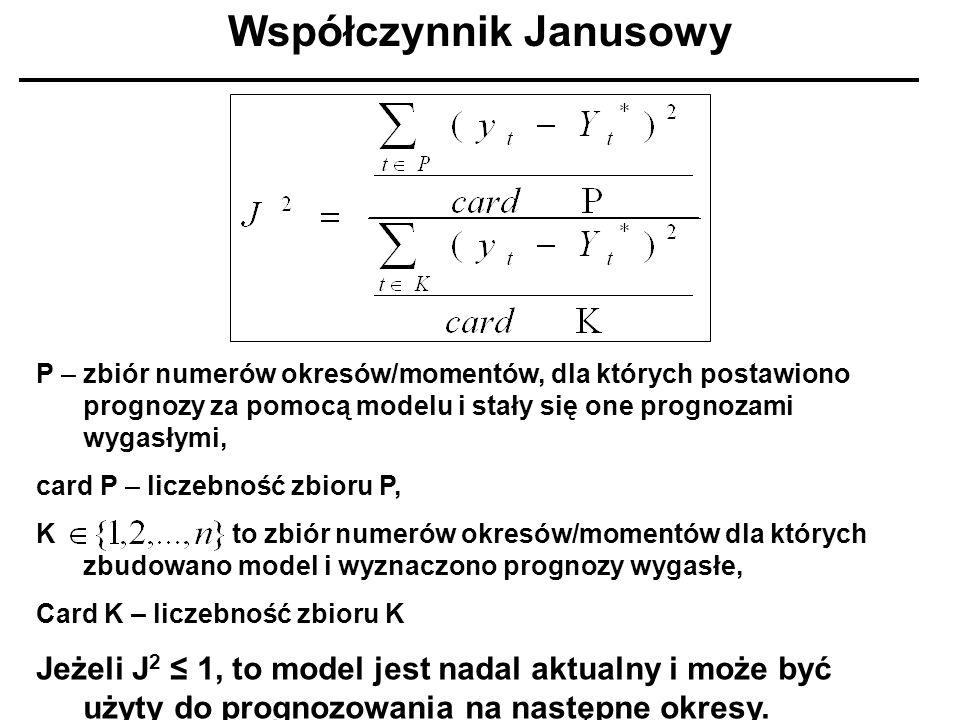 Współczynnik Janusowy
