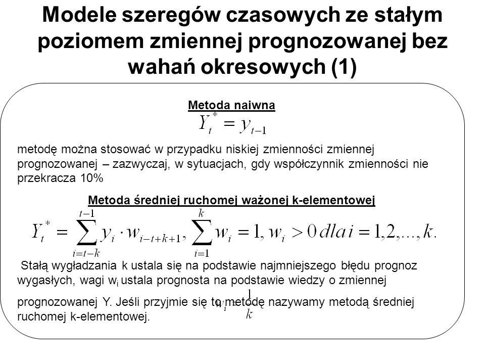 Metoda średniej ruchomej ważonej k-elementowej