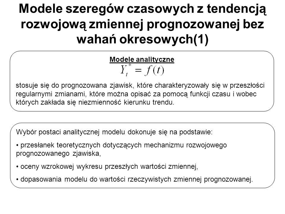 Modele szeregów czasowych z tendencją rozwojową zmiennej prognozowanej bez wahań okresowych(1)