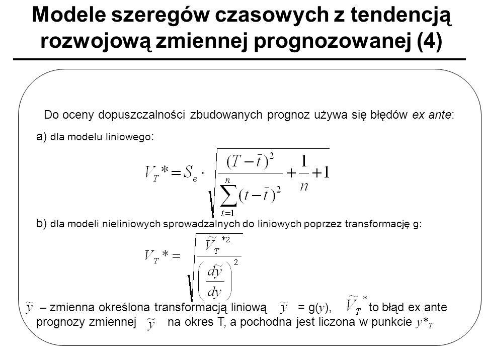 Do oceny dopuszczalności zbudowanych prognoz używa się błędów ex ante: