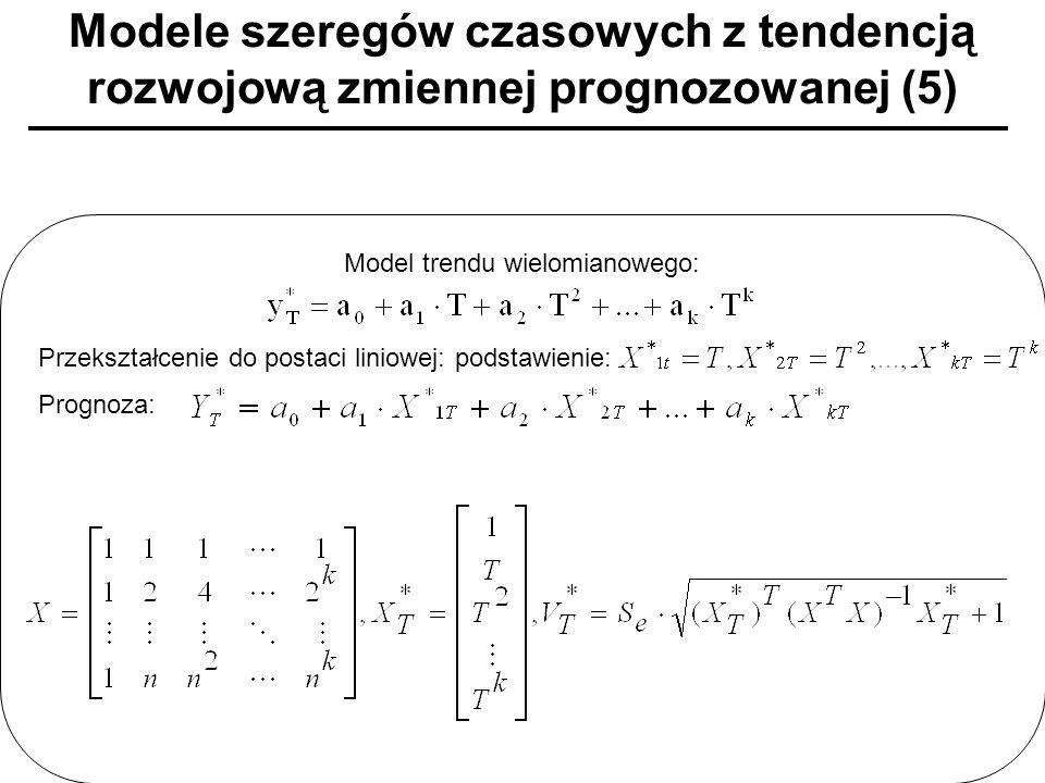Model trendu wielomianowego: