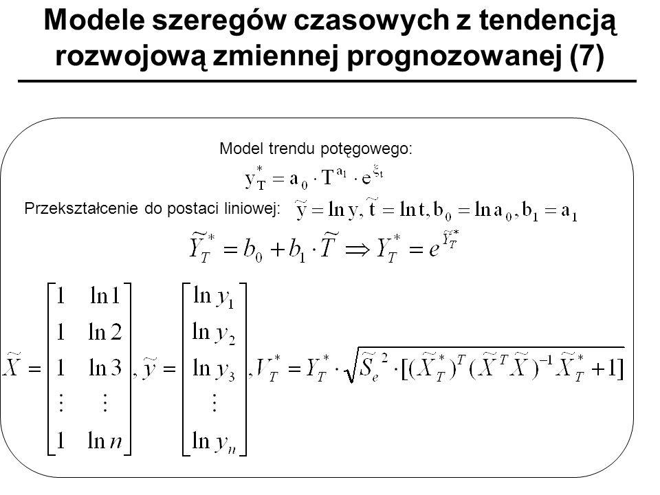 Model trendu potęgowego: