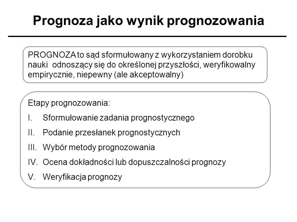 Prognoza jako wynik prognozowania