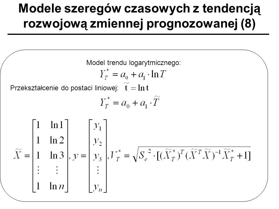Model trendu logarytmicznego: