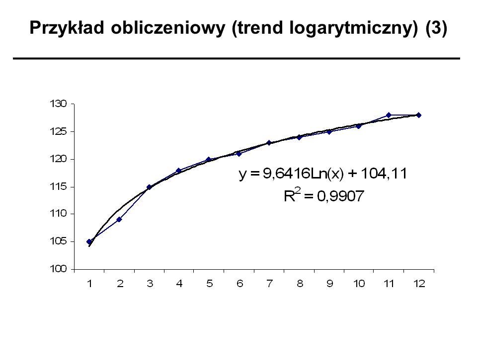 Przykład obliczeniowy (trend logarytmiczny) (3)