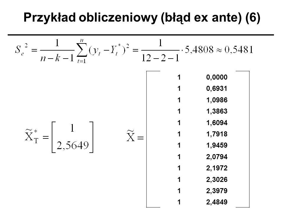 Przykład obliczeniowy (błąd ex ante) (6)