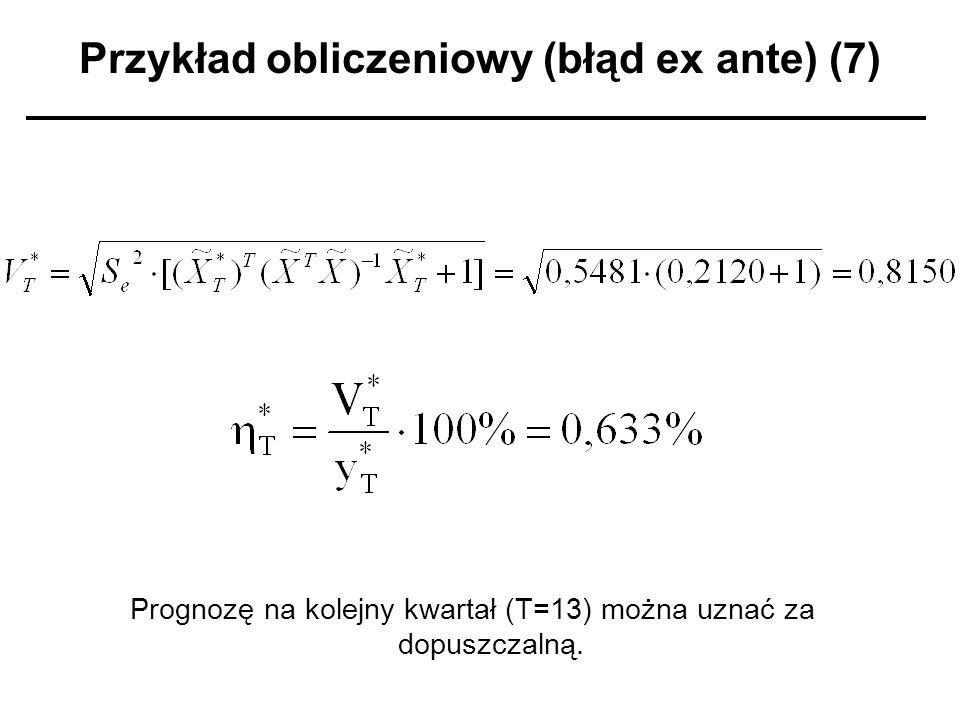 Przykład obliczeniowy (błąd ex ante) (7)