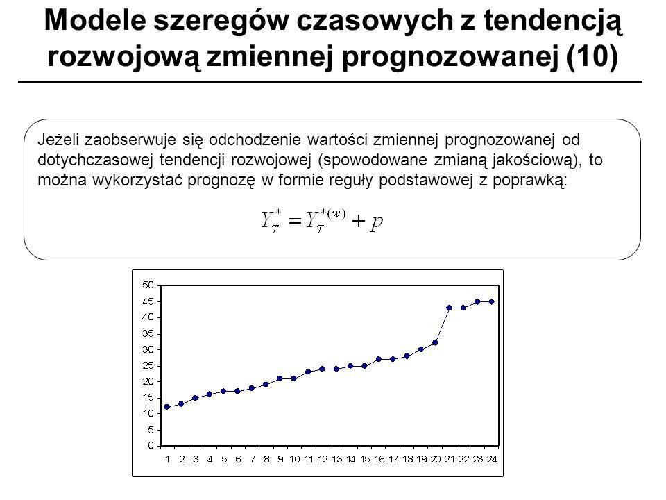 Modele szeregów czasowych z tendencją rozwojową zmiennej prognozowanej (10)