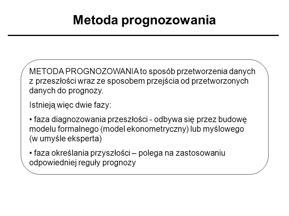 Metoda prognozowania