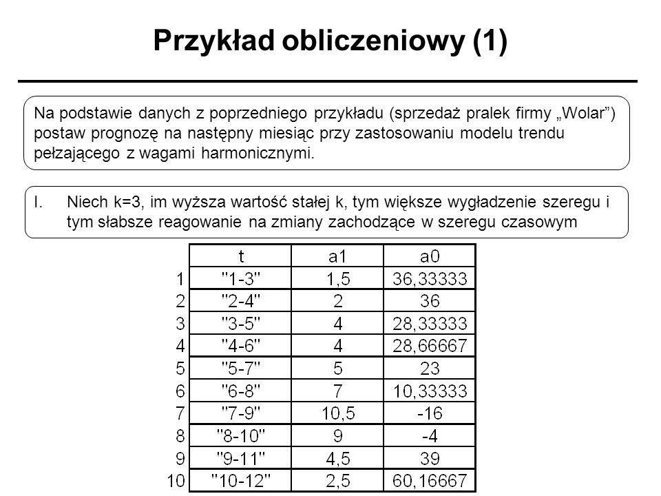 Przykład obliczeniowy (1)