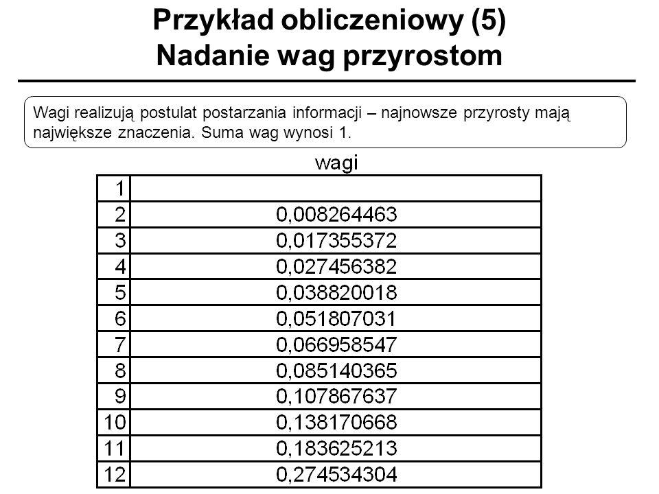 Przykład obliczeniowy (5) Nadanie wag przyrostom