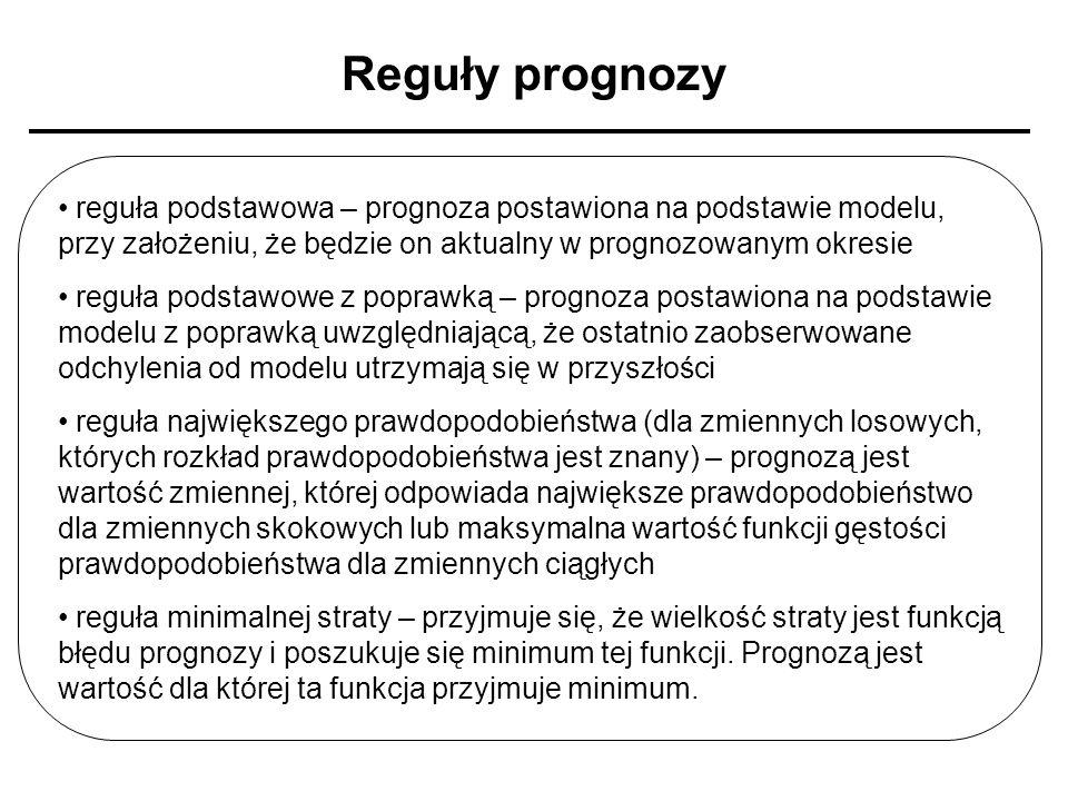 Reguły prognozy reguła podstawowa – prognoza postawiona na podstawie modelu, przy założeniu, że będzie on aktualny w prognozowanym okresie.