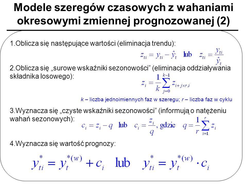 Modele szeregów czasowych z wahaniami okresowymi zmiennej prognozowanej (2)