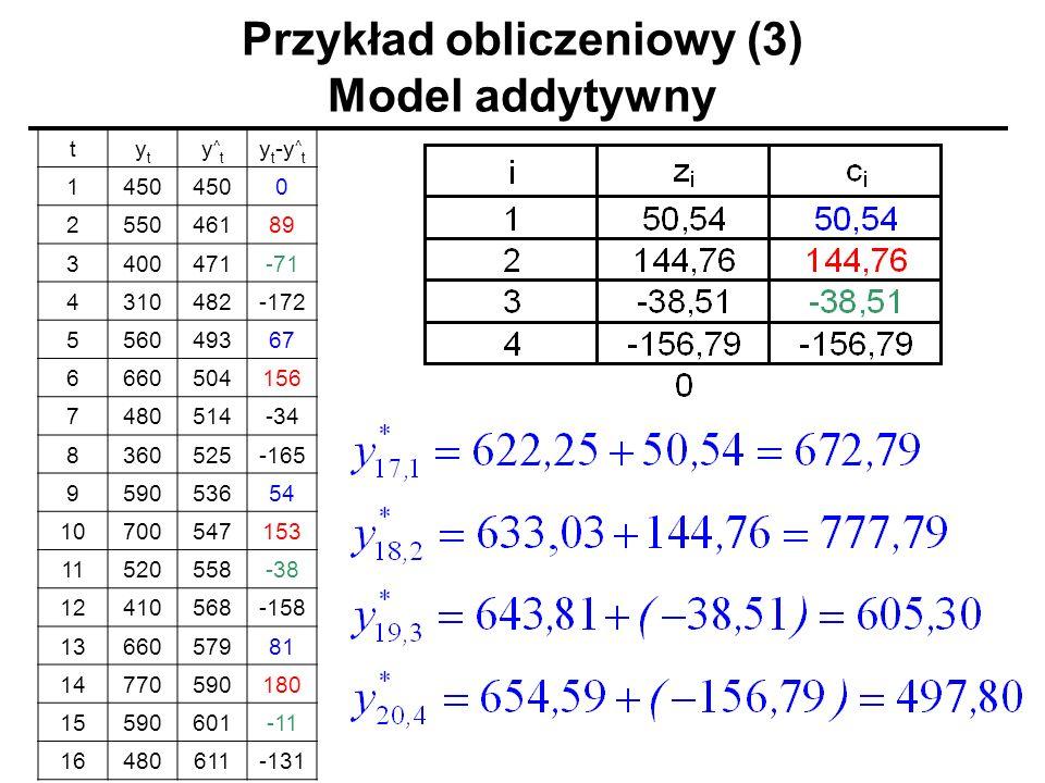 Przykład obliczeniowy (3) Model addytywny