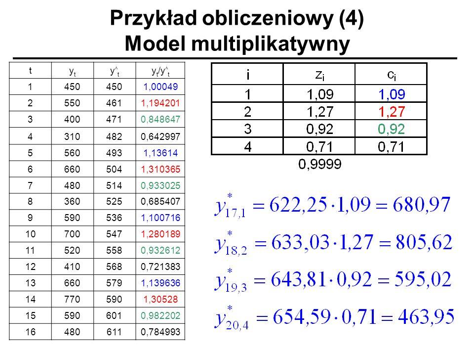 Przykład obliczeniowy (4) Model multiplikatywny