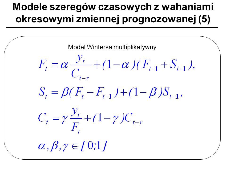 Model Wintersa multiplikatywny