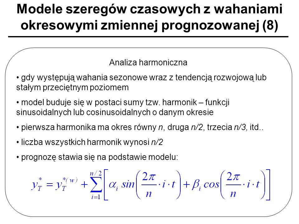 Modele szeregów czasowych z wahaniami okresowymi zmiennej prognozowanej (8)